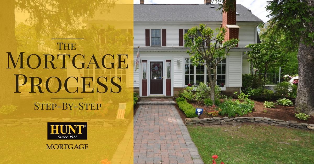 Mortgage Blog Header For The Mortgage Process Step-by-step And Image Of House